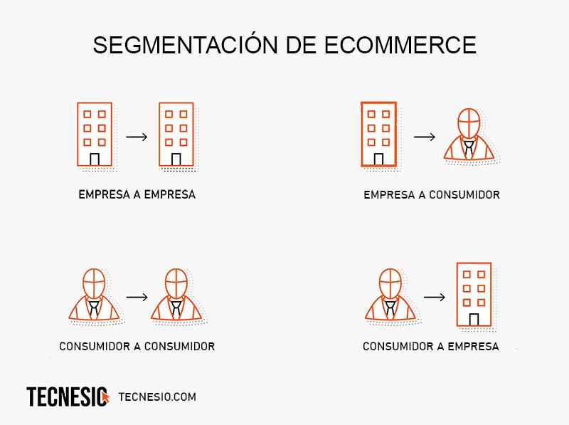 segmentación de ecommerce
